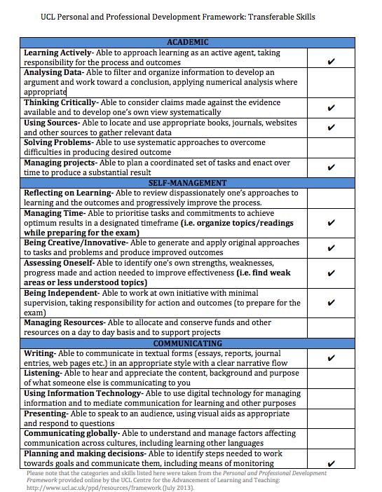transferable skills list thevictorianparlor co